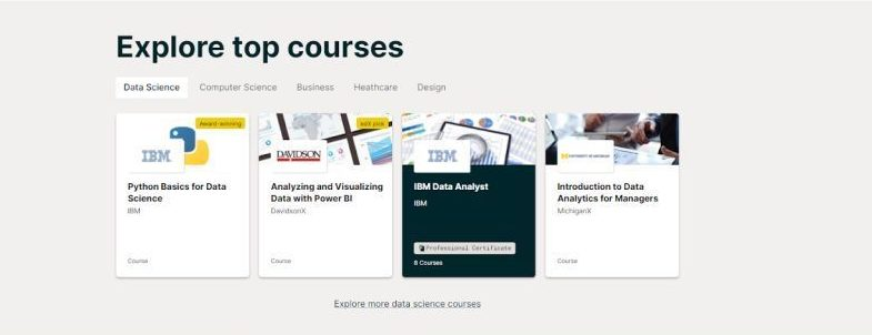 edx offer more than 3,000 courses from multiple institutions